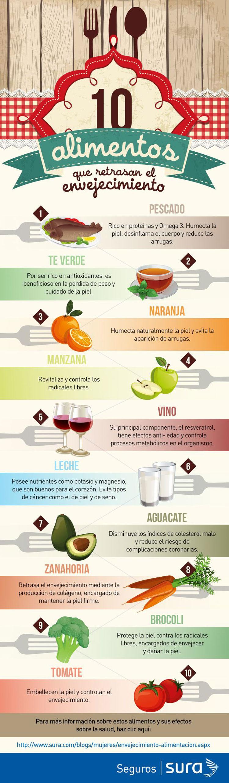10 alimentos que retrasan el envejecimiento