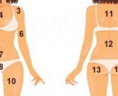 Descubre la CAUSA del acné según la zona de tu cuerpo donde aparece