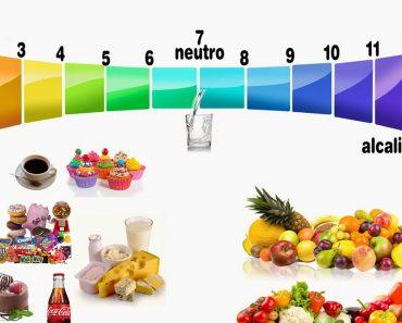 Los seis principales alimentos alcalinos para comer todos los días y tener una salud óptima