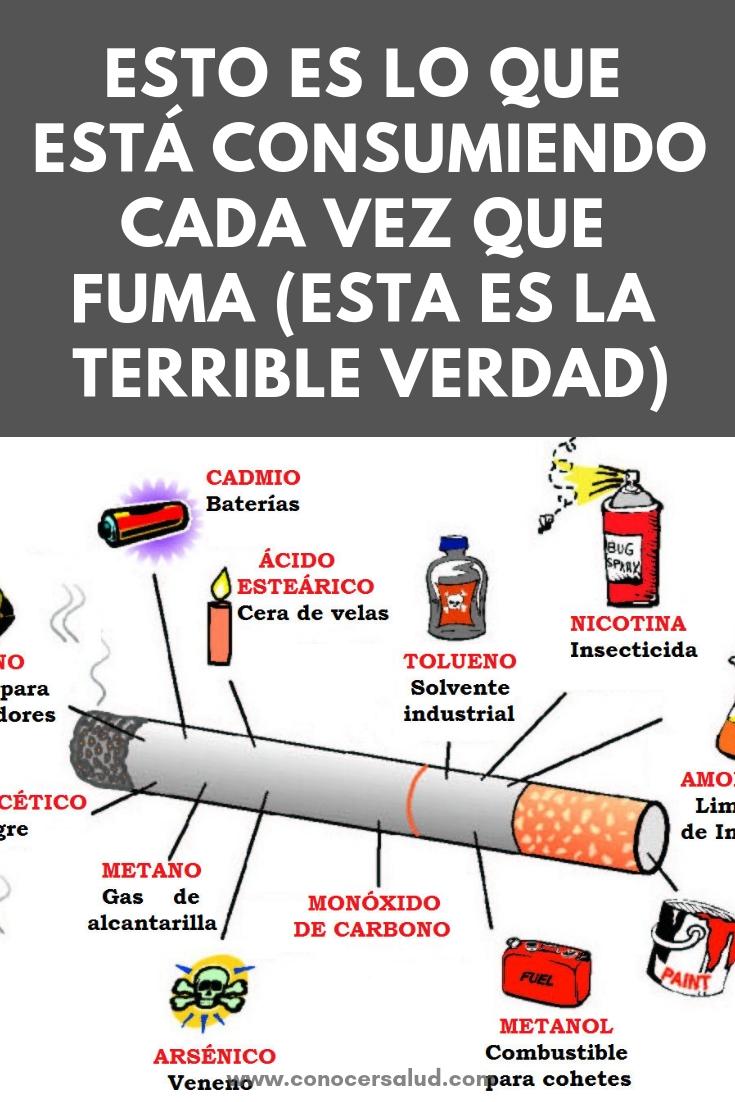 ESTO es lo que está consumiendo cada vez que fuma (esta es la terrible verdad)