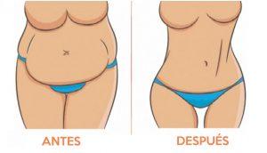 Haga esto sólo 6 minutos cada día y comprobará que sucede esto a la grasa del vientre