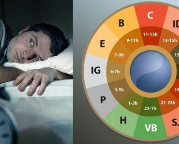 ¿Te despiertas al mismo tiempo cada noche? Esta podría ser la razón por la que te despiertas