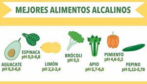 50 alimentos alcalinos para equilibrar su cuerpo naturalmente para combatir el cáncer y enfermedades del corazón