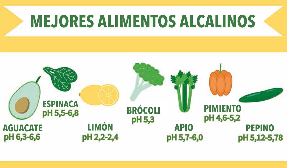 50 alimentos alcalinos para equilibrar su cuerpo naturalmente para combatir el c ncer y - Alimentos que evitan el cancer ...