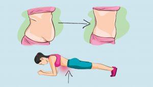 Este es el desafío de 28 días para la eliminación de grasa que necesita comenzar HOY