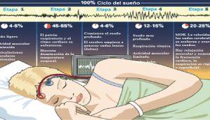 La razón por la que te despiertas en mitad de la noche no es el insomnio (y cómo arreglarlo)