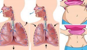 Esta técnica de respiración japonesa le ayudará a perder grasa del abdomen rápidamente