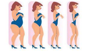 ¡El mundo entero se ha vuelto loco con esta dieta! ¿Quieres saber la razón?