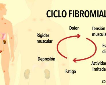 Un cuerpo excesivamente tóxico podría estar causando fibromialgia - Aquí está cómo arreglarlo