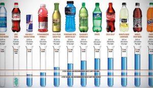 8 peligrosas razones para no volver a poner una bebida gaseosa cerca de la boca