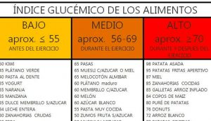 6 frutas y verduras que tienen un alto índice glucémico